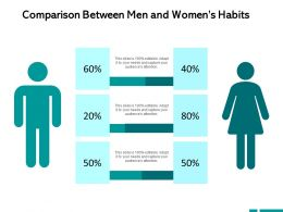Comparison Between Men And Womens Habits Finance Ppt Powerpoint Presentation Slides