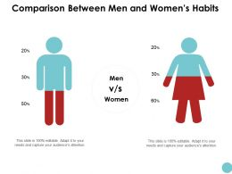 Comparison Between Men And Womens Habits Percentage K81 Ppt Slides