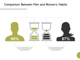Comparison Between Men And Womens Habits Ppt Powerpoint Presentation Styles Example File