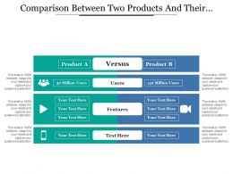 Comparison Between Two Products And Their Features