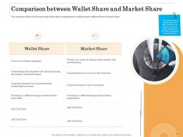 Comparison Between Wallet Share And Market Share Ppt Influencers