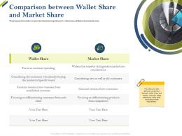 Comparison Between Wallet Share And Market Share Share Of Category Ppt Portrait