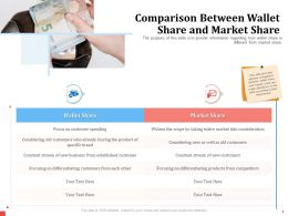 Comparison Between Wallet Share And Market Share Widens Ppt Slides