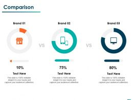 Comparison Brand Ppt Powerpoint Presentation Professional Examples