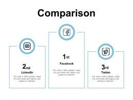 Comparison Business Management K383 Ppt Powerpoint Presentation