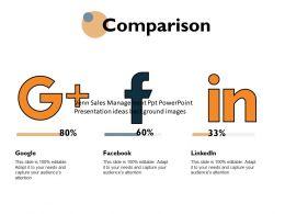 Comparison Business Management Ppt Powerpoint Presentation Icon Picture