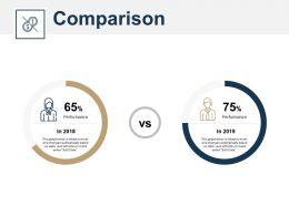 Comparison Business Management Ppt Powerpoint Presentation Pictures Graphic Images