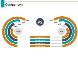 Comparison Business Management Ppt Powerpoint Presentation Summary Portrait
