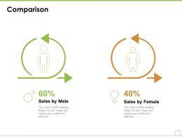 Comparison Business Marketing C428 Ppt Powerpoint Presentation Styles Gallery