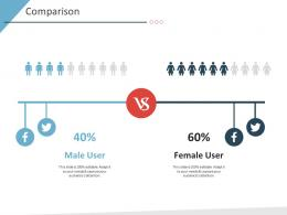 Comparison Business Purchase Due Diligence Ppt Portrait