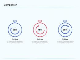 Comparison Capture Design Audience Attention Ppt Presentation Infographics