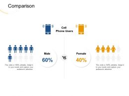 Comparison Cell Phones M1961 Ppt Powerpoint Presentation Professional Themes
