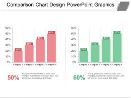 Comparison Chart Design Powerpoint Graphics