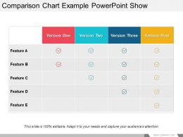 Comparison Chart Example Powerpoint Show