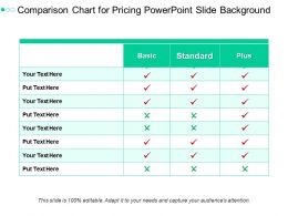Comparison Chart For Pricing Powerpoint Slide Background