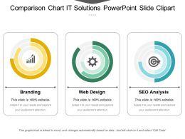 Comparison Chart It Solutions Powerpoint Slide Clipart