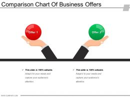 Comparison Chart Of Business Offers Powerpoint Slide Templates