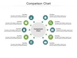 Comparison Chart Ppt PowerPoint Presentation Infographics Templates Cpb