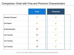 Comparison Chart With Free And Premium Characteristics