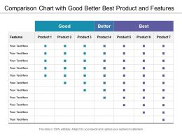 Comparison Chart With Good Better Best Product And Features