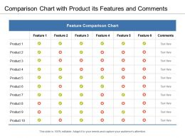 Comparison Chart With Product Its Features And Comments