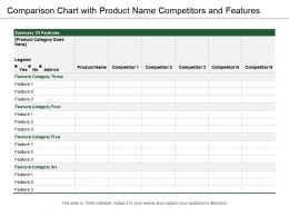 Comparison Chart With Product Name Competitors And Features