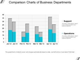 Comparison Charts Of Business Departments Powerpoint Slide Themes