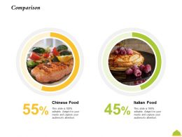 Comparison Chinese Food M2428 Ppt Powerpoint Presentation Styles Slide