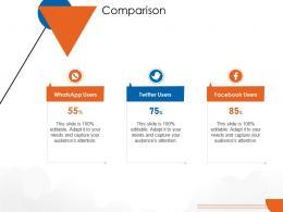 Comparison Cloud Computing Ppt Microsoft