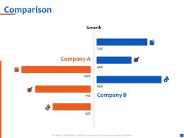 Comparison Company A And B Ppt Powerpoint Presentation Background Images