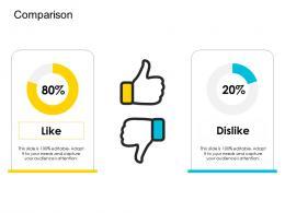 Comparison Company Management Ppt Introduction