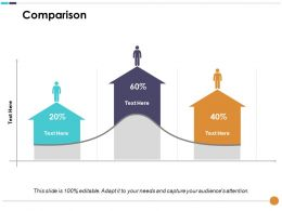 Comparison Compensation Plan Ppt Infographic Template Background Image