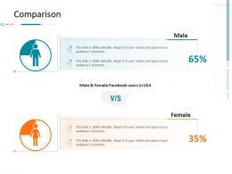 Comparison Corporate Tactical Action Plan Template Company Ppt Portrait