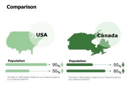 Comparison Country Map K299 Ppt Powerpoint Presentation Designs Download