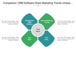 Comparison Crm Software Direct Marketing Trends Unique Resume Cpb