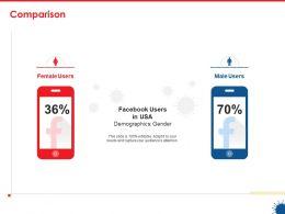 Comparison Demographics Editable Ppt Powerpoint Presentation Images