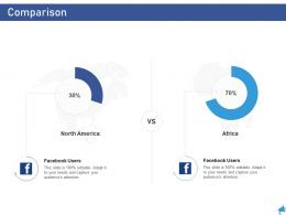 Comparison Digital Marketing Through Facebook Ppt Introduction