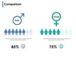 Comparison Dollar Percentages F714 Ppt Powerpoint Presentation Outline Skills
