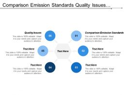 Comparison Emission Standards Quality Issues Business Benefits Customer Satisfaction