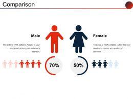 Comparison Example Of Ppt Presentation