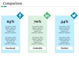 Comparison Facebook Linkedin Twitter Ppt Model Infographic Template