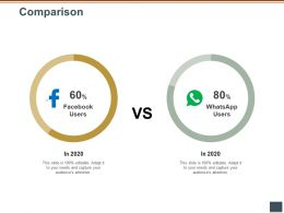 Comparison Facebook M1122 Ppt Powerpoint Presentation Pictures Introduction