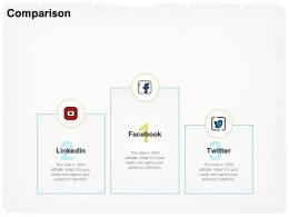 Comparison Facebook M1733 Ppt Powerpoint Presentation Model Files