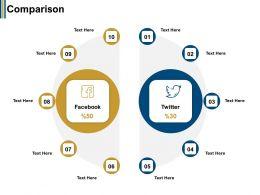 Comparison Facebook M2246 Ppt Powerpoint Presentation Styles Show