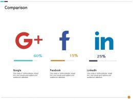 Comparison Facebook M3027 Ppt Powerpoint Presentation Infographic Template Infographics