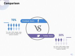 Comparison Facebook Users M1690 Ppt Powerpoint Presentation Show Ideas