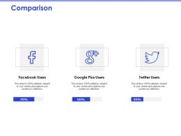 Comparison Facebook Users M307 Ppt Powerpoint Presentation Show Design Inspiration