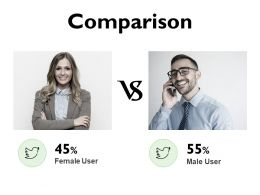 Comparison Female And Male F833 Ppt Powerpoint Presentation Pictures Rules