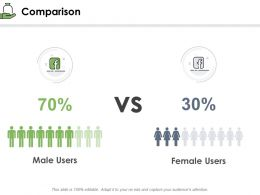 Comparison Female And Male Ppt Powerpoint Presentation Infographic Template