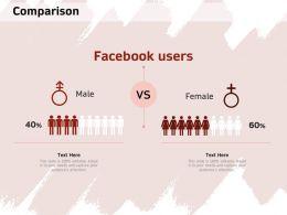 Comparison Female M294 Ppt Powerpoint Presentation Infographic Template Aids